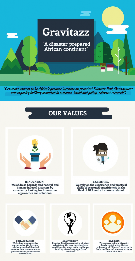 our values and mission statement